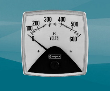 016 Fiesta Analog Meter Series